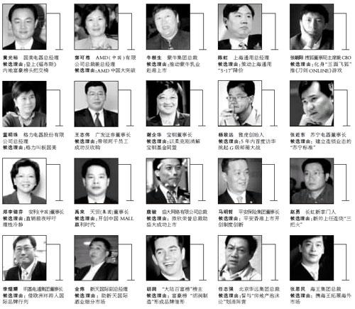 2004年中国十大营销事件 人物评