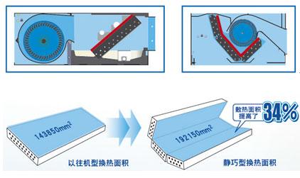 空调机内部结构简图
