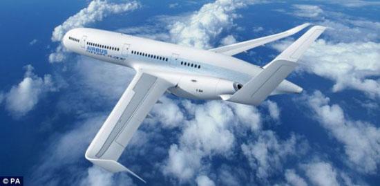 """""""但这尚未成为一款真正的飞机,它所采用的技术,尽管是可行的,但相互"""